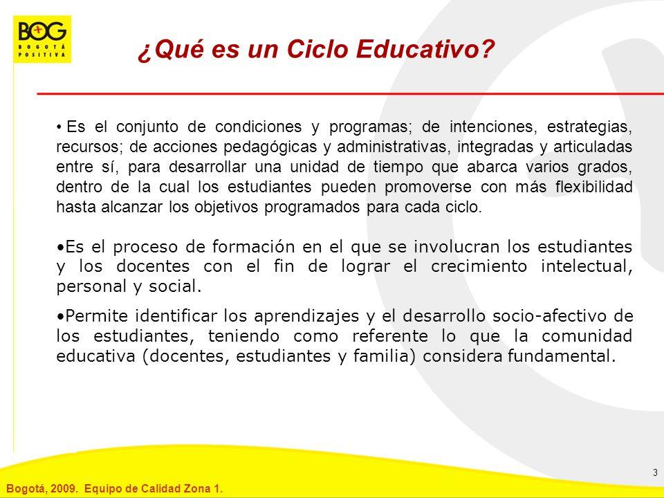 ¿Qué es un Ciclo Educativo