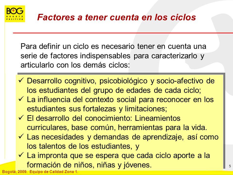 Factores a tener cuenta en los ciclos
