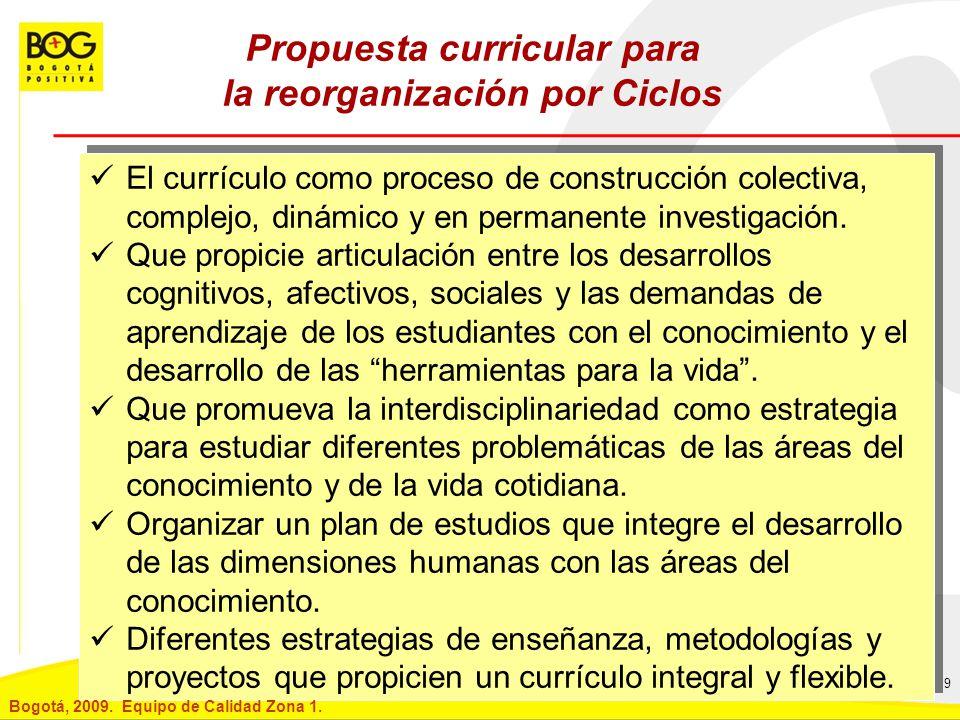 Propuesta curricular para la reorganización por Ciclos