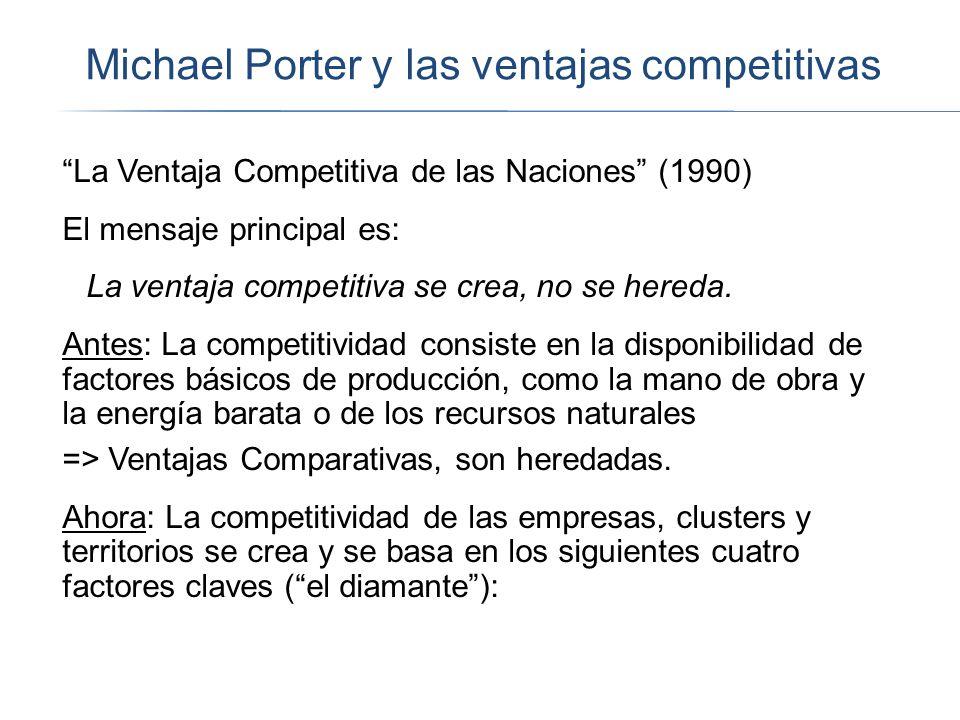 Michael Porter y las ventajas competitivas