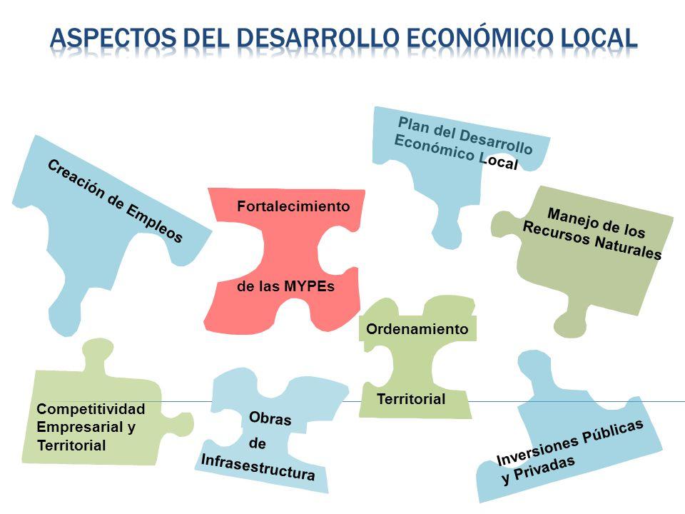 Aspectos del Desarrollo Económico Local