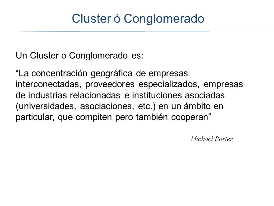 Cluster ó Conglomerado