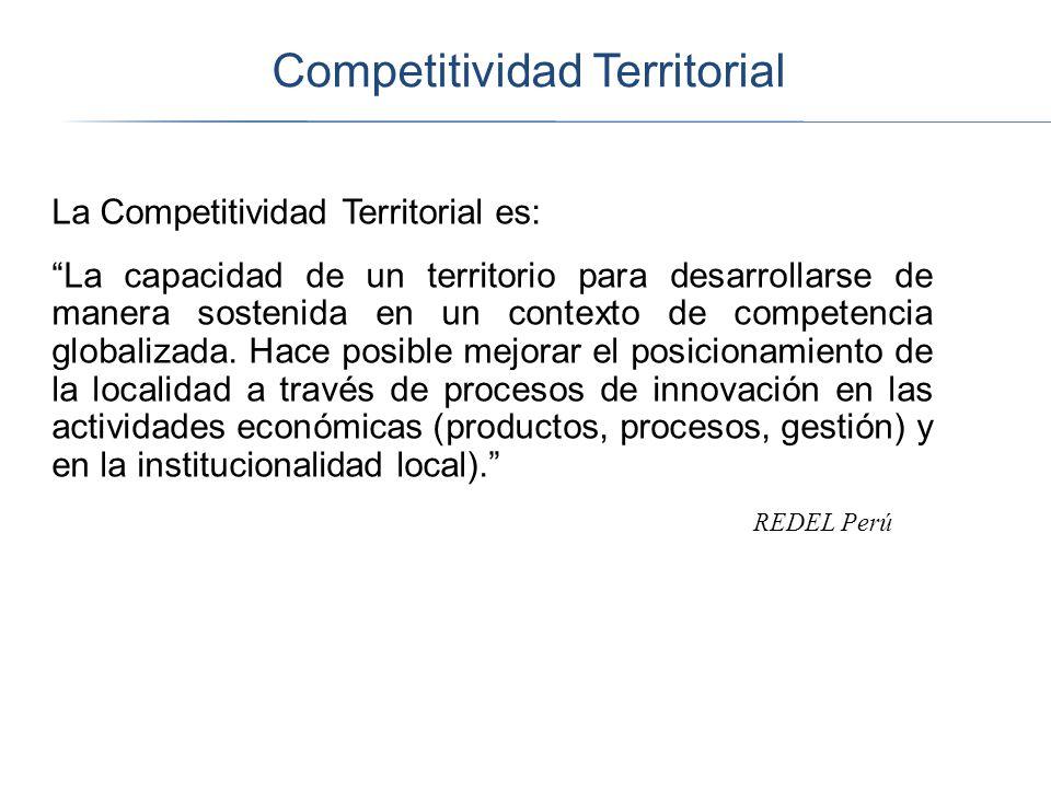 Competitividad Territorial