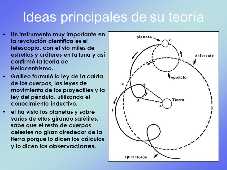 Ideas principales de su teoría