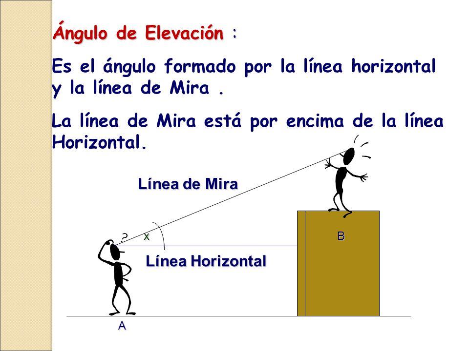 Es el ángulo formado por la línea horizontal y la línea de Mira .