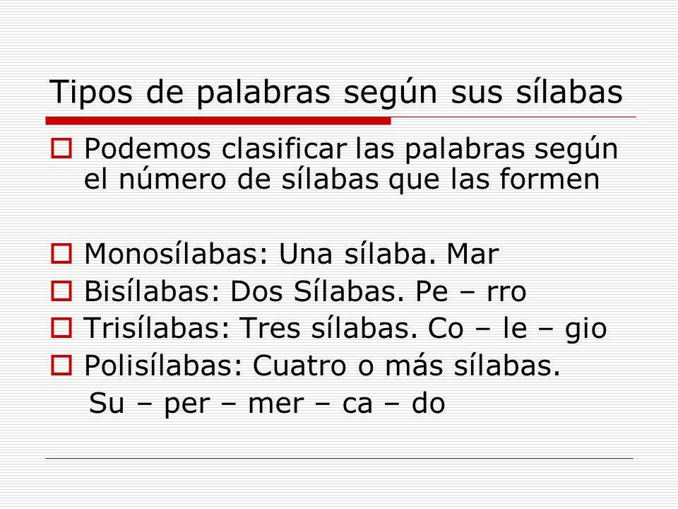 Tipos de palabras según sus sílabas