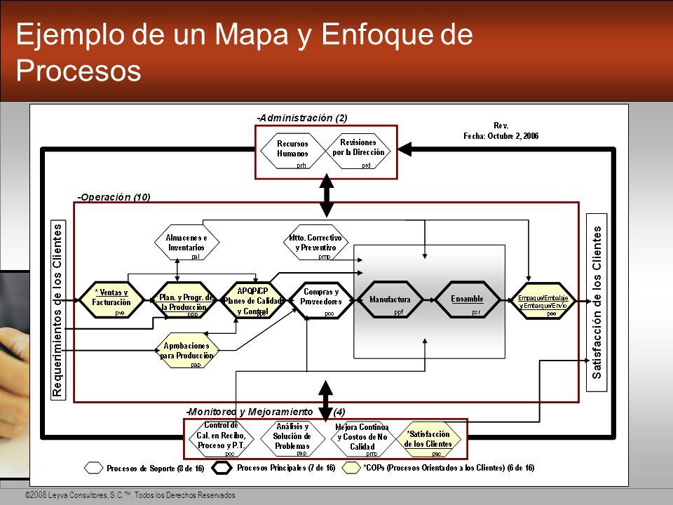 Gu a de iatf para iso ts 16949 ppt descargar for Mapa de procesos de un restaurante