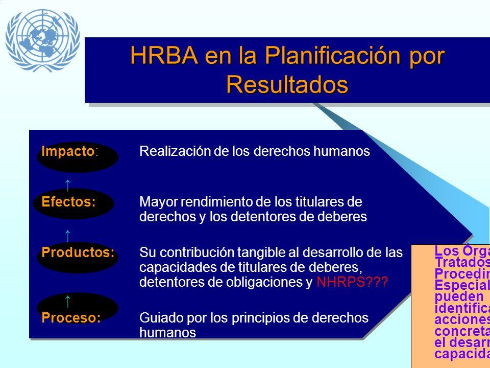 memedeportes b 250 squeda de mundial2014 colombia en memedeportes resultados de bsqueda para derechos humanos naciones derechos humanos en el contexto de la