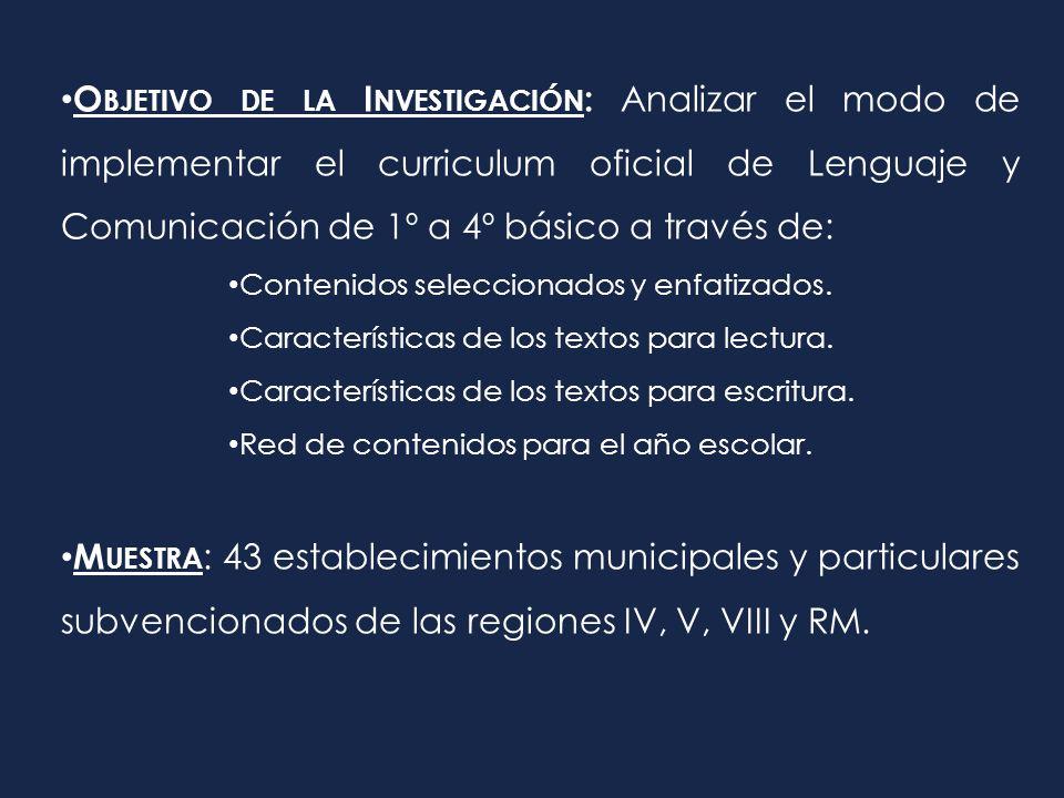 Implementación Curricular en el Aula. - ppt video online descargar