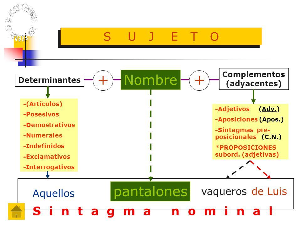 IES Fuente de la Peña (JAIME)