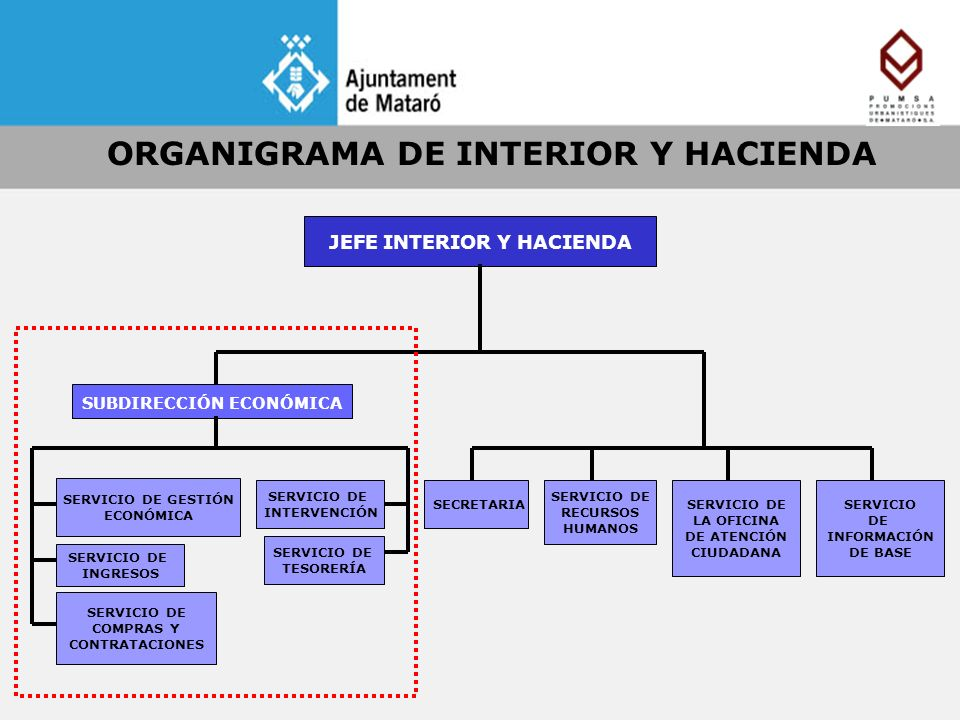 Gesti local innovaci i ciutadania ppt video online for Oficina virtual ministerio de hacienda