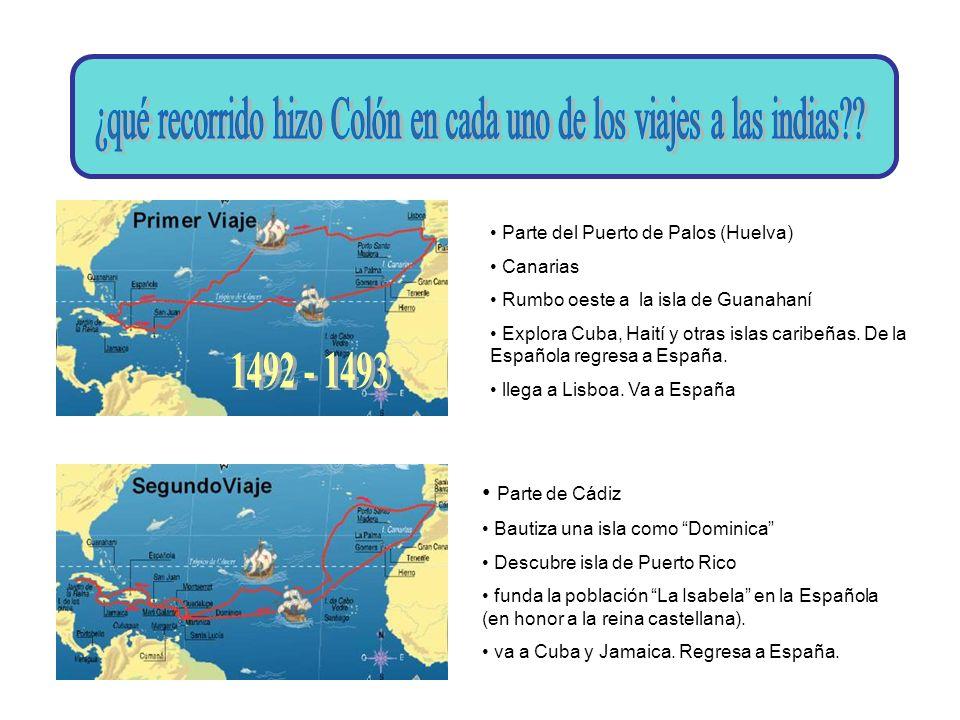 ¿qué recorrido hizo Colón en cada uno de los viajes a las indias