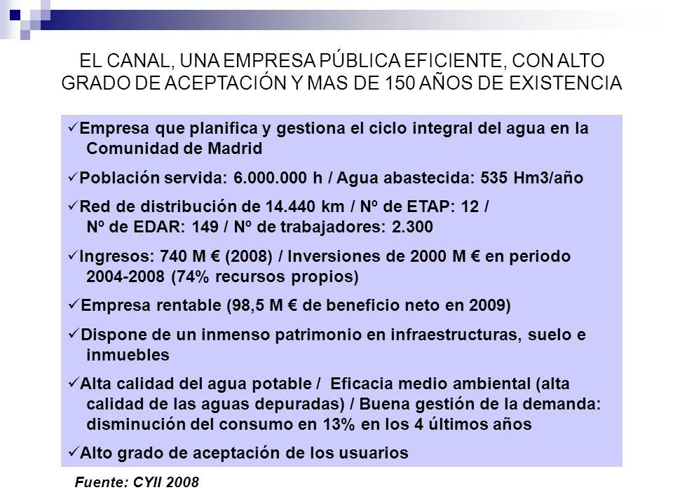 La privatizaci n del canal de isabel ii ppt descargar for Modelo demanda clausula suelo