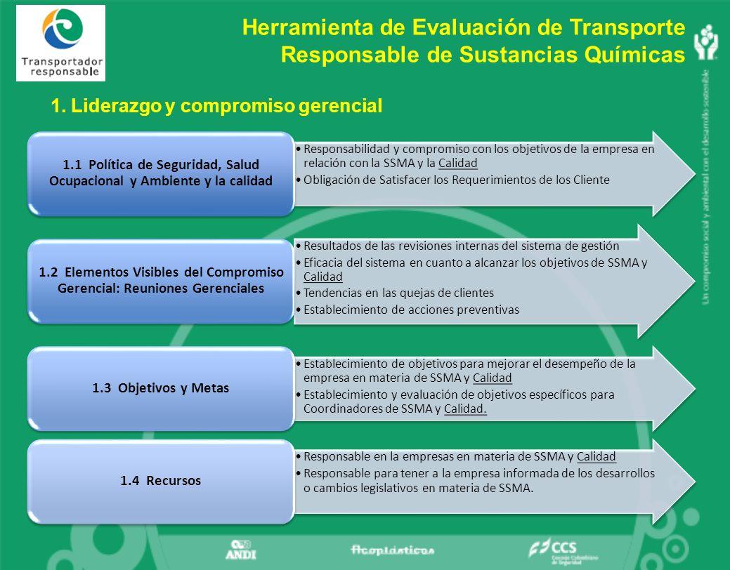Herramienta de Evaluación de Transporte Responsable de Sustancias Químicas