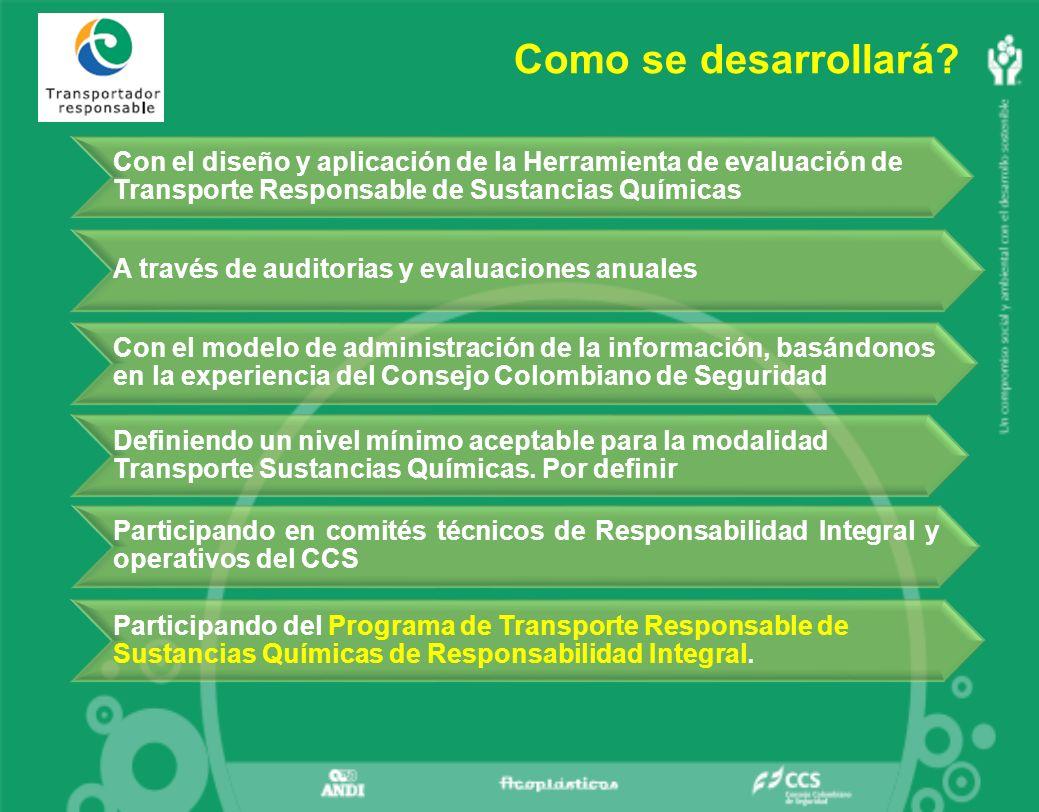Como se desarrollará Con el diseño y aplicación de la Herramienta de evaluación de Transporte Responsable de Sustancias Químicas.