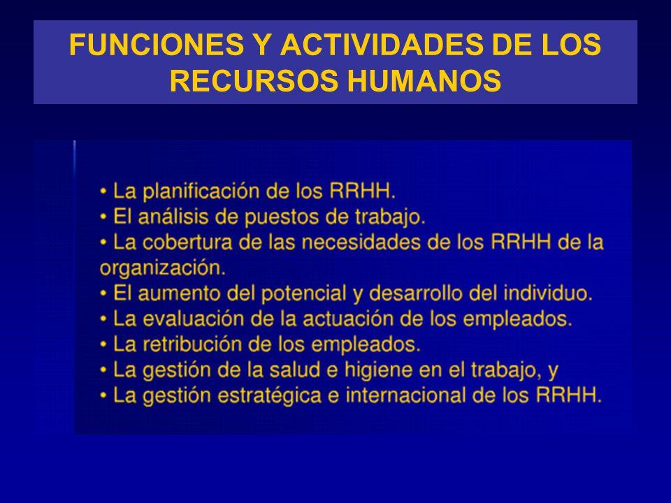 Diplomado especializado en direcci n de recursos humanos for Funciones de una oficina wikipedia
