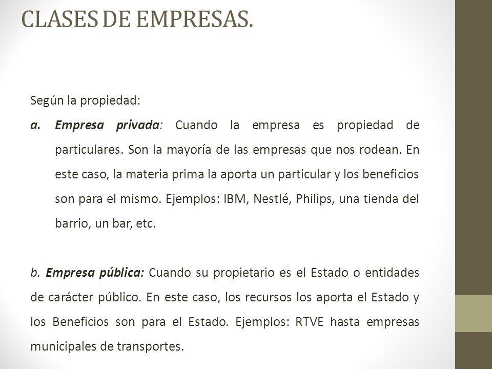 CLASES DE EMPRESAS. Según la propiedad: