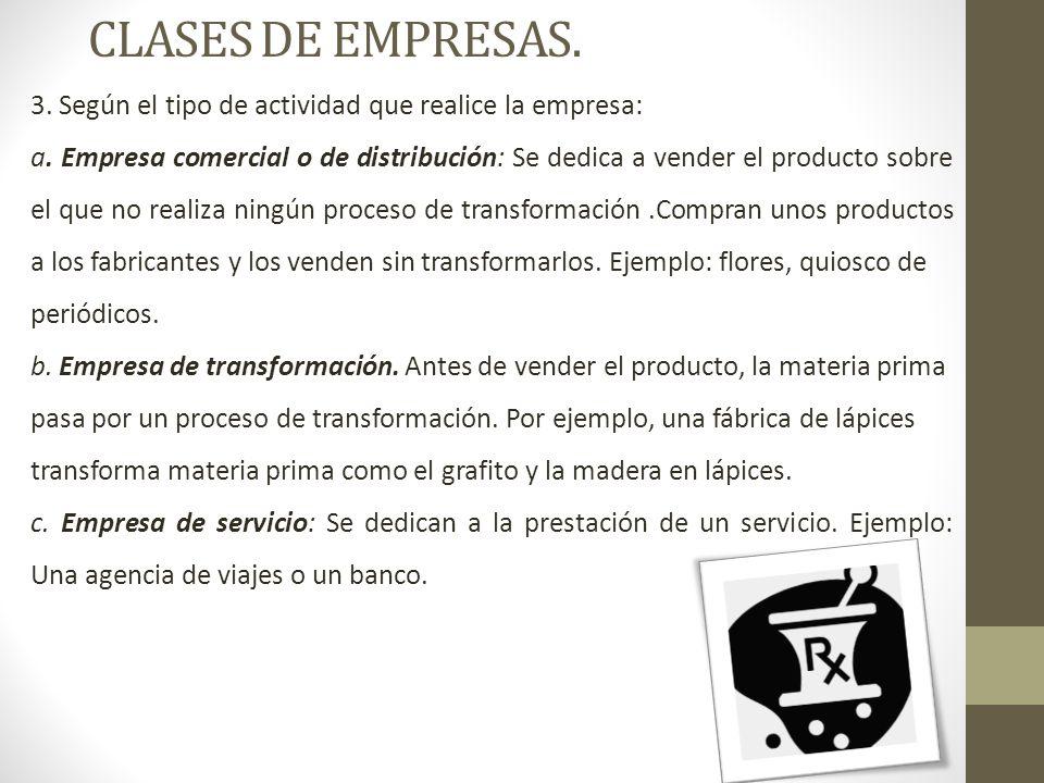 CLASES DE EMPRESAS. 3. Según el tipo de actividad que realice la empresa: