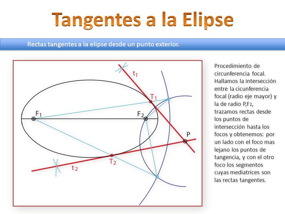 Curvas planas y c nicas ppt descargar for Exterior a la circunferencia