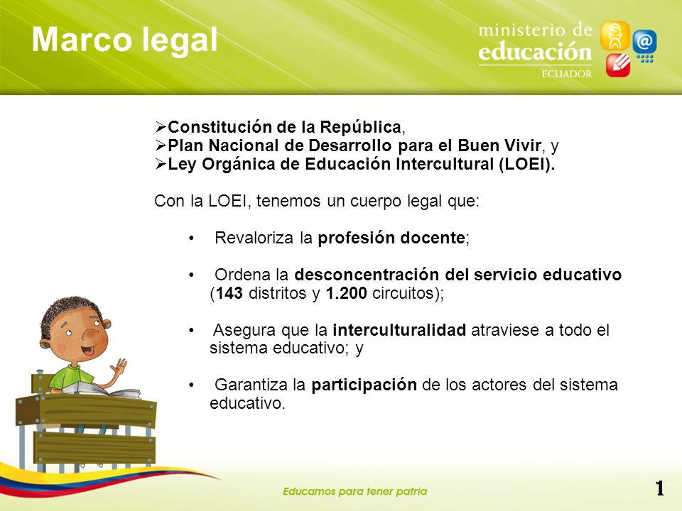 Marco legal 1 Constitución de la República,