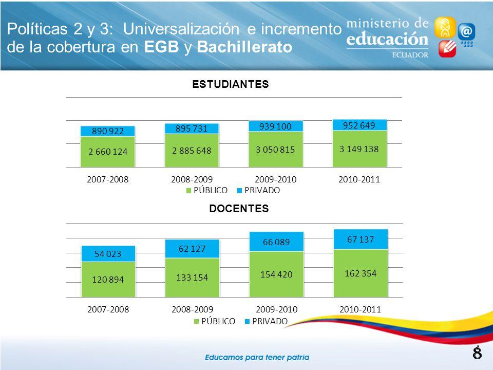 Políticas 2 y 3: Universalización e incremento de la cobertura en EGB y Bachillerato