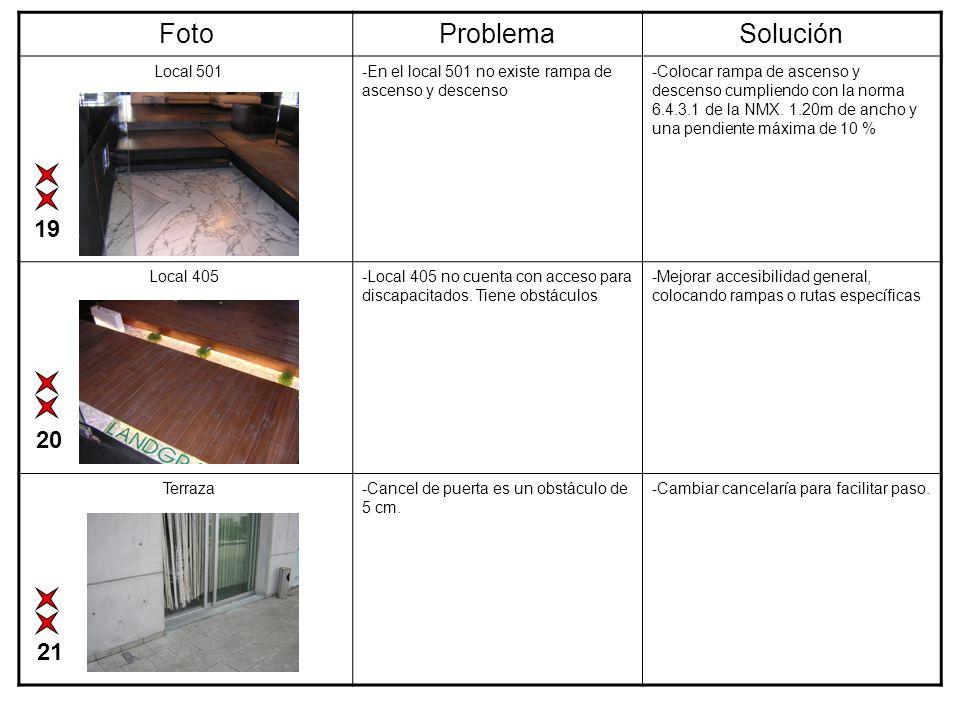 Reporte Fotografico De Evaluacion De Accesibilidad Ppt