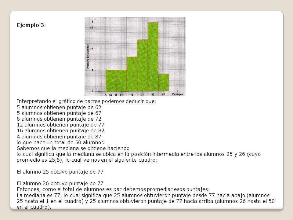 Ejemplo 3: Interpretando el gráfico de barras podemos deducir que: 5 alumnos obtienen puntaje de 62.
