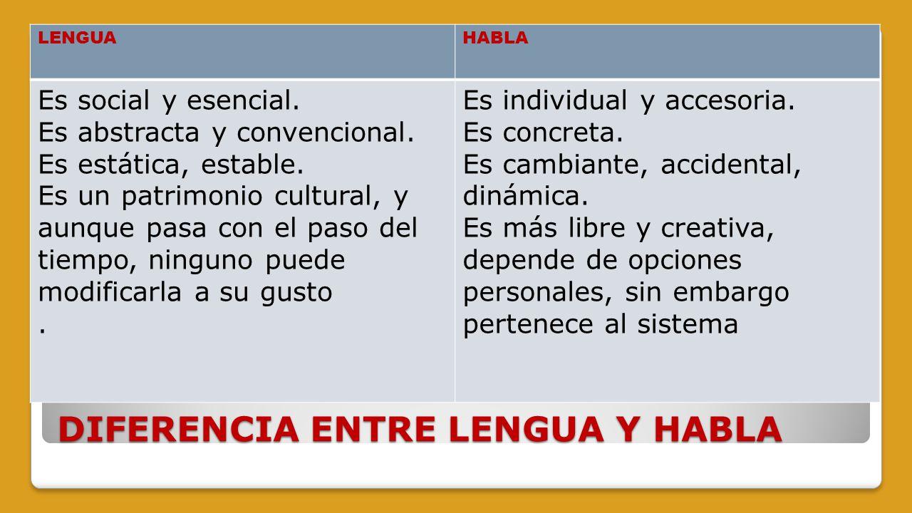 Comunicaci n expresi n lenguaje funciones lengua for Diferencia entre yeso y escayola