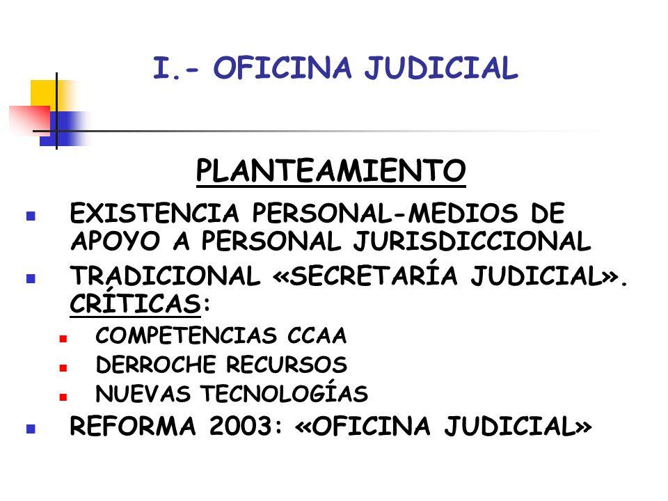 Introducci n al derecho procesal ppt descargar for Oficina judicial