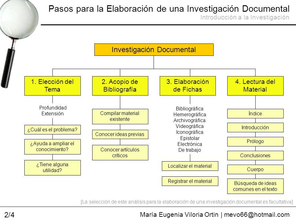 Pasos para la elaboraci n de una investigaci n documental for Pasos para realizar una exposicion