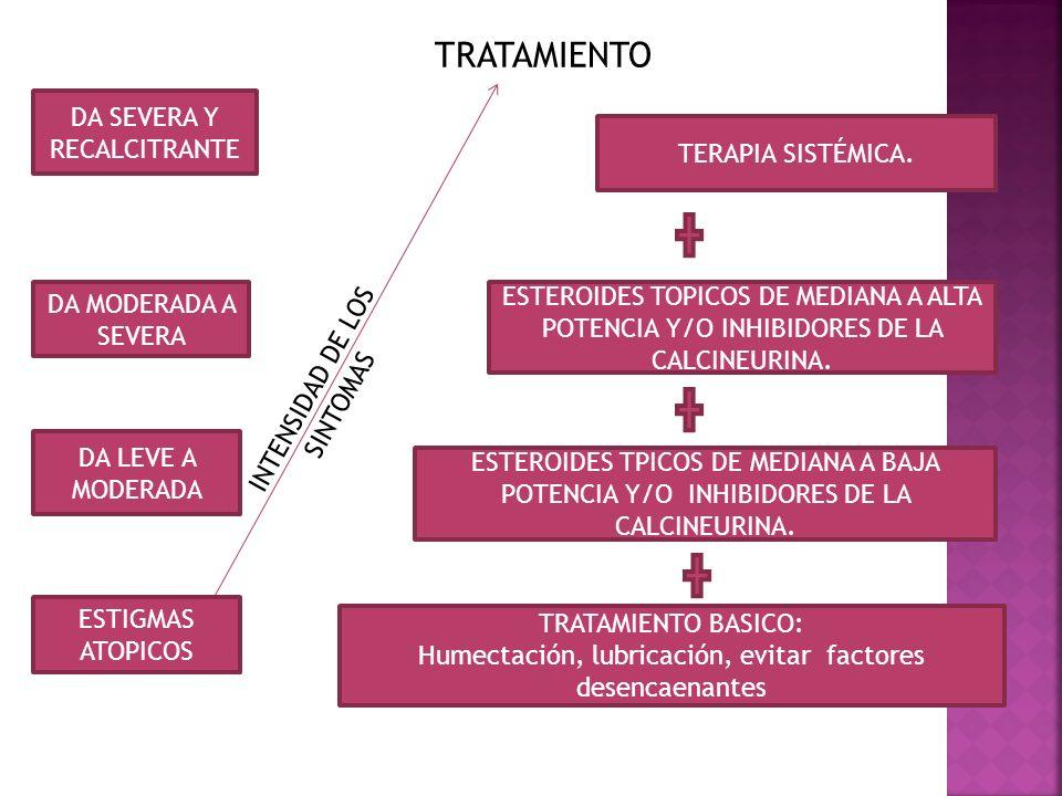 TRATAMIENTO DA SEVERA Y RECALCITRANTE TERAPIA SISTÉMICA.