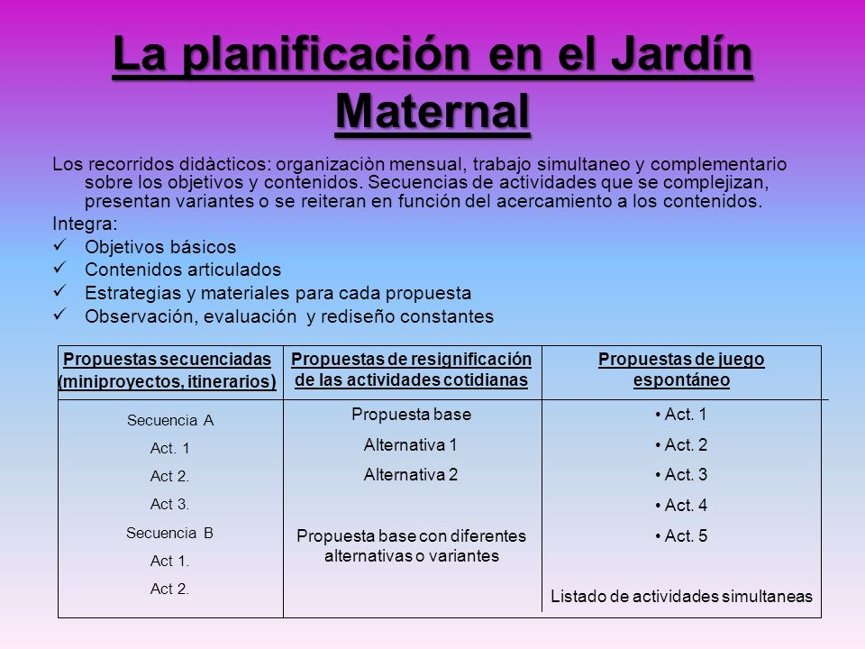 La planificaci n en el nivel inicial ppt video online for Actividades para jardin maternal