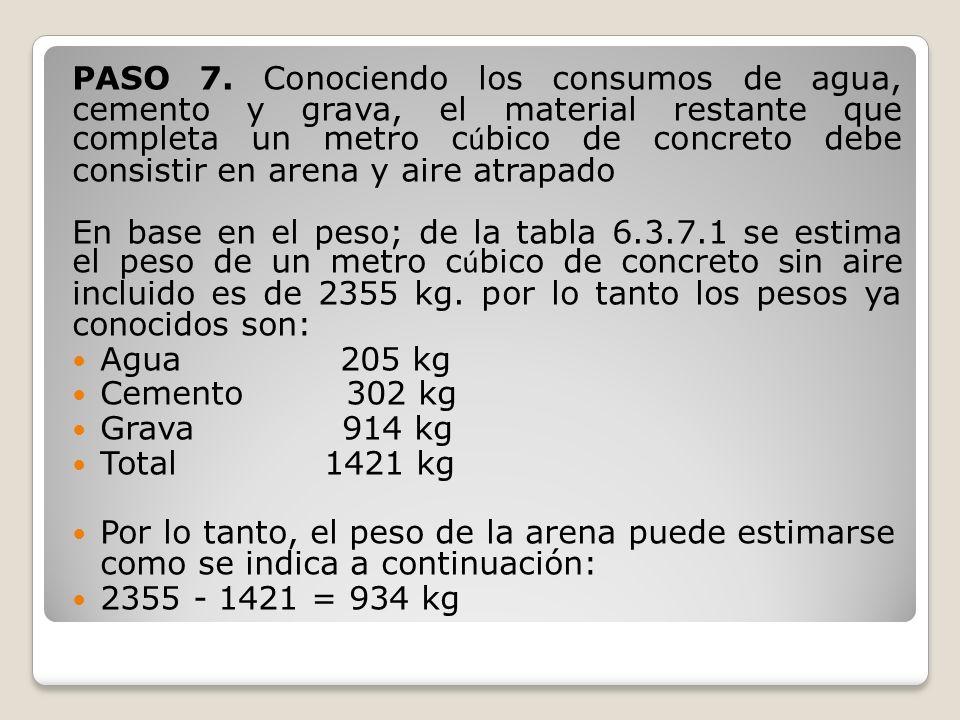 Dise o de mezclas de concreto hidr ulico ppt video for Cuantas tilapias por metro cubico
