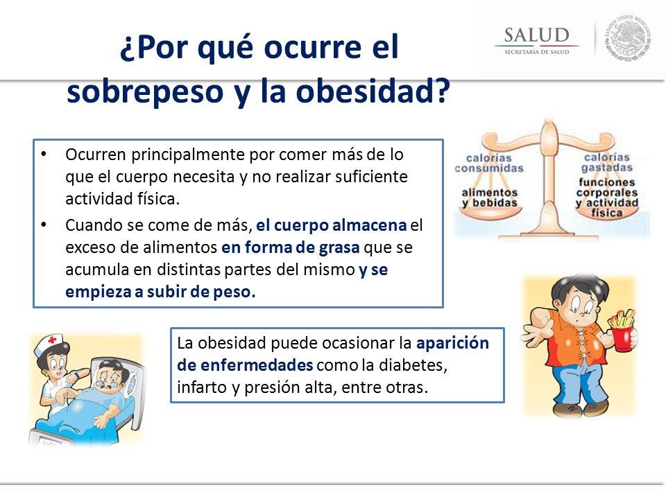 Sobrepeso y Obesidad. - ppt video online descargar