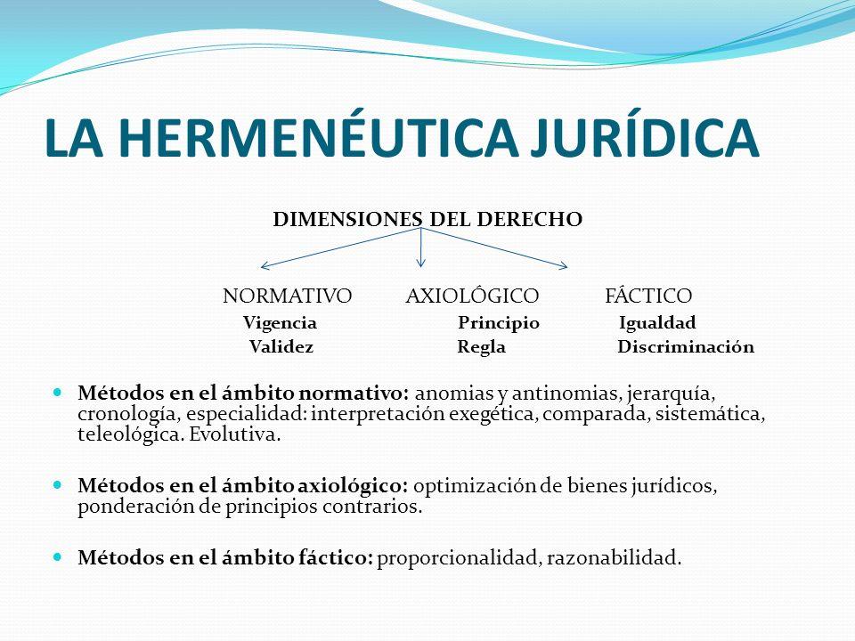 Hermeneutica