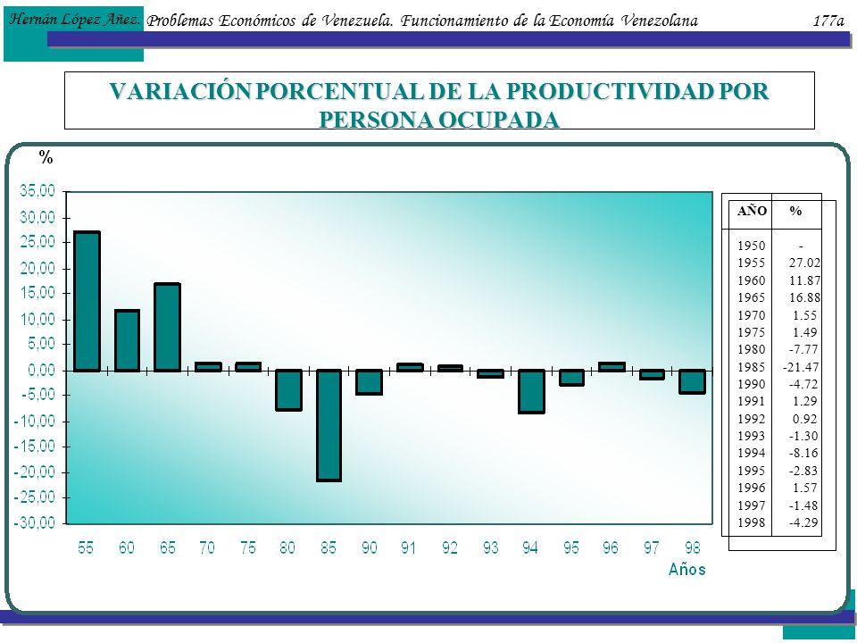 VARIACIÓN PORCENTUAL DE LA PRODUCTIVIDAD POR PERSONA OCUPADA