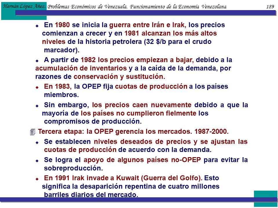 En 1983, la OPEP fija cuotas de producción a los países miembros.