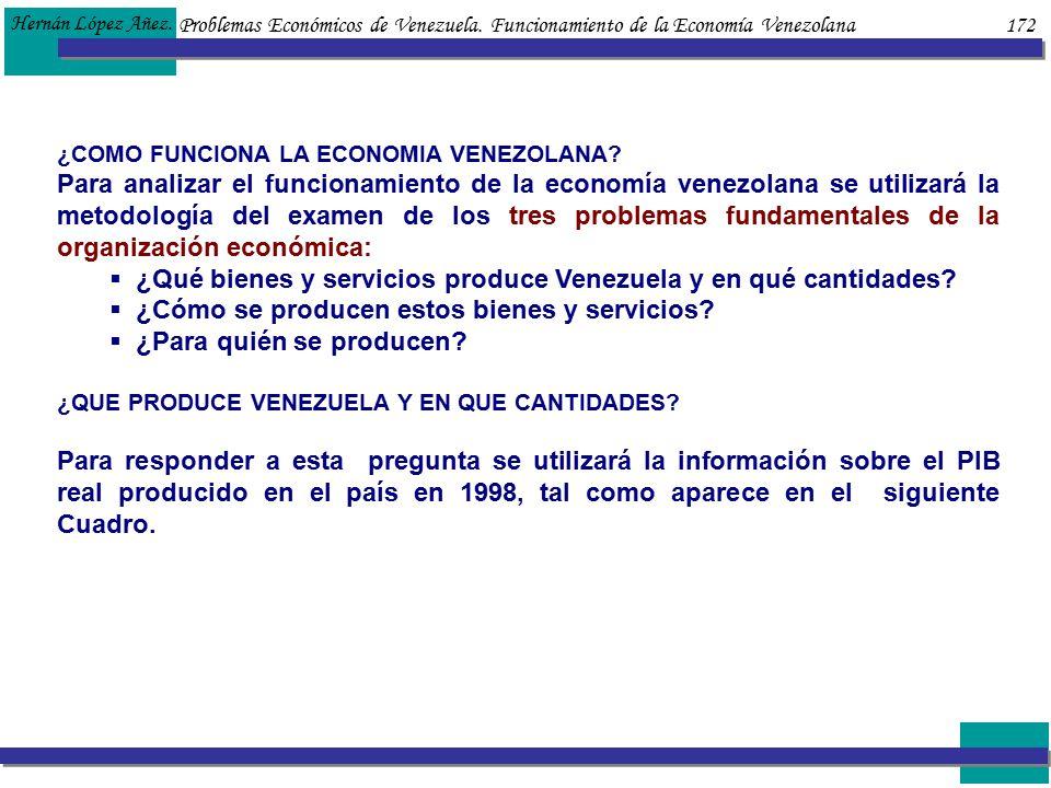 ¿Qué bienes y servicios produce Venezuela y en qué cantidades