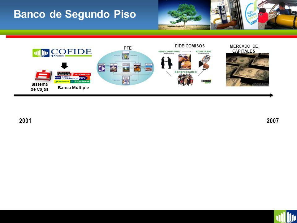 Corporaci n financiera ppt video online descargar - Pisos de bancos y cajas ...