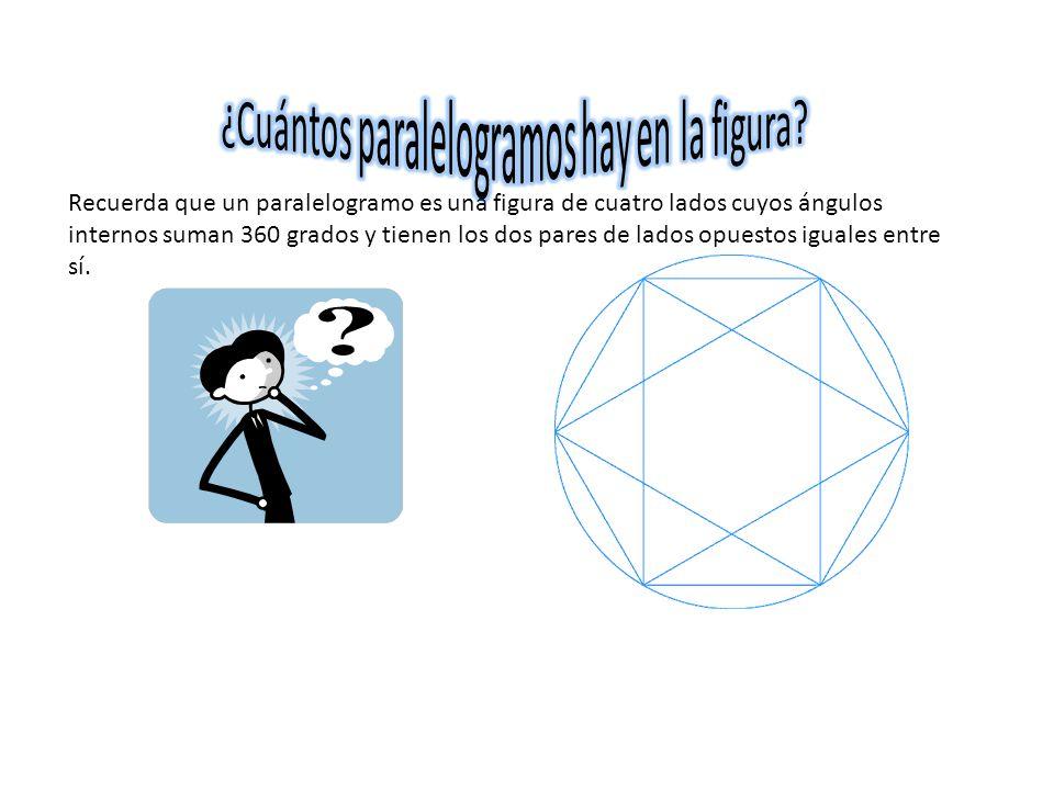 ¿Cuántos paralelogramos hay en la figura