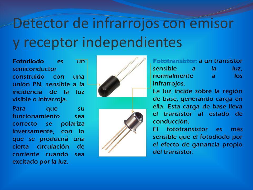 Circuito Emisor Receptor : Circuito emisor y receptor evolucion en la comunicación