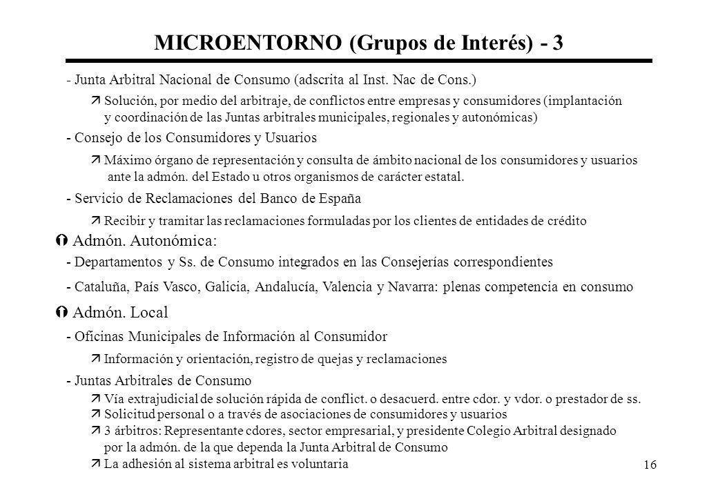 Administraci n y direcci n de empresas ppt descargar for Oficina consumidor valencia