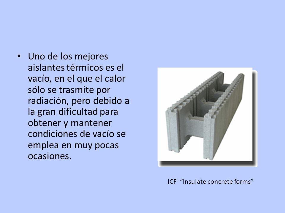Aire acondicionado y aislamientos termicos ppt descargar - Comparativa aislantes termicos ...