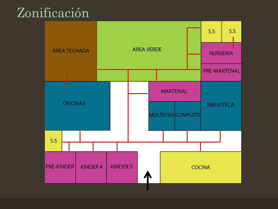 Casos an logos haudy verenice d az olmedo ppt descargar for Zonificacion arquitectonica