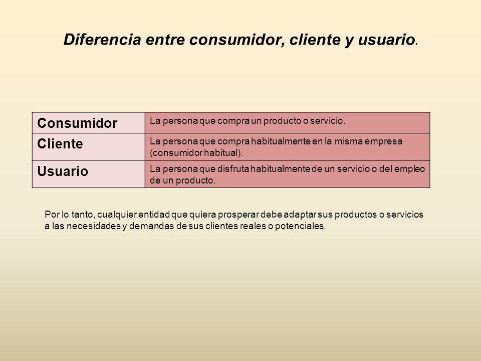 Los consumidores clientes y usuarios ppt video online for Diferencia entre yeso y escayola