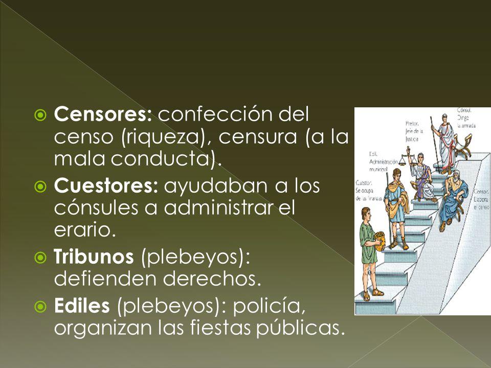 Censores: confección del censo (riqueza), censura (a la mala conducta).