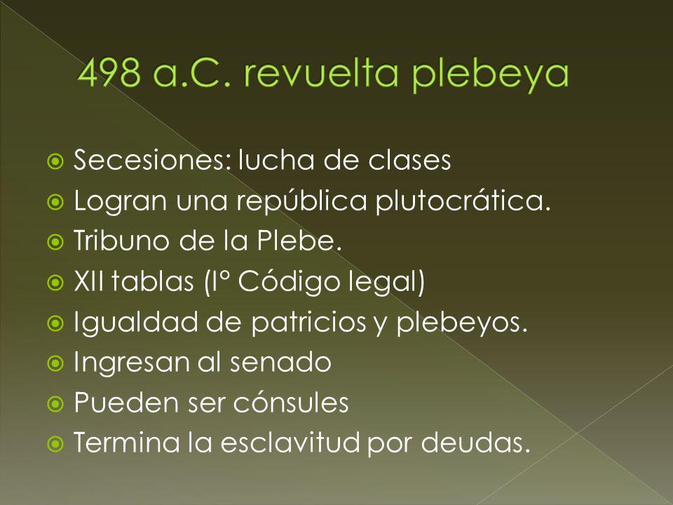 498 a.C. revuelta plebeya Secesiones: lucha de clases