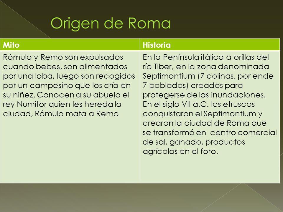 Origen de Roma Mito Historia