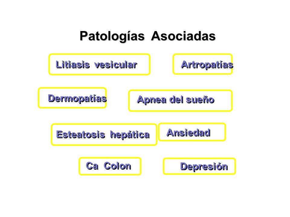 Patologías Asociadas Litiasis vesicular Artropatías Dermopatías