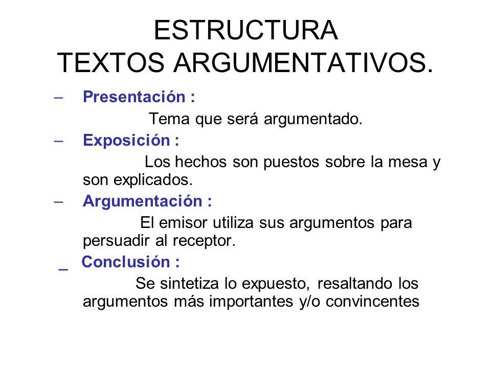 ESTRUCTURA TEXTOS ARGUMENTATIVOS.